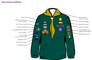 Cub-Scout-uniform
